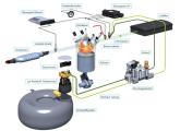 Schema VIALLE Gasanlage